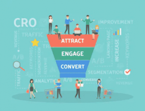 The Ultimate Guide To Digital Marketing Plan For 2021