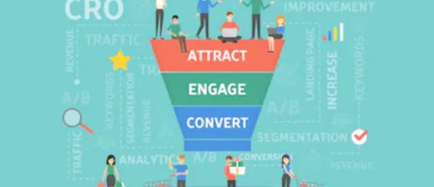 5 Essential Elements For Digital Marketing Plan For 2021